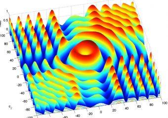 Theoretical Physics, Modeling and Computational Physics